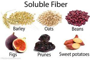 Soluble-fiber-foods